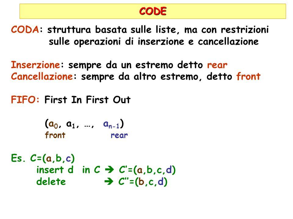 CODE CODA: struttura basata sulle liste, ma con restrizioni sulle operazioni di inserzione e cancellazione Inserzione: sempre da un estremo detto rear