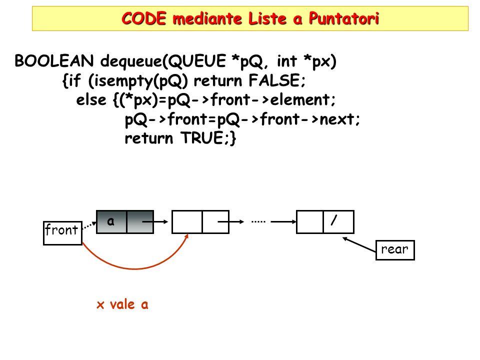 CODE mediante Liste a Puntatori BOOLEAN dequeue(QUEUE *pQ, int *px) {if (isempty(pQ) return FALSE; else {(*px)=pQ->front->element; pQ->front=pQ->front
