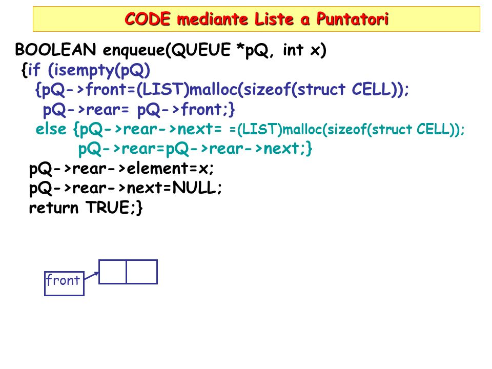 CODE mediante Liste a Puntatori BOOLEAN enqueue(QUEUE *pQ, int x) {if (isempty(pQ) {pQ->front=(LIST)malloc(sizeof(struct CELL)); pQ->rear= pQ->front;} else {pQ->rear->next= =(LIST)malloc(sizeof(struct CELL)); pQ->rear=pQ->rear->next;} pQ->rear->element=x; pQ->rear->next=NULL; return TRUE;} front