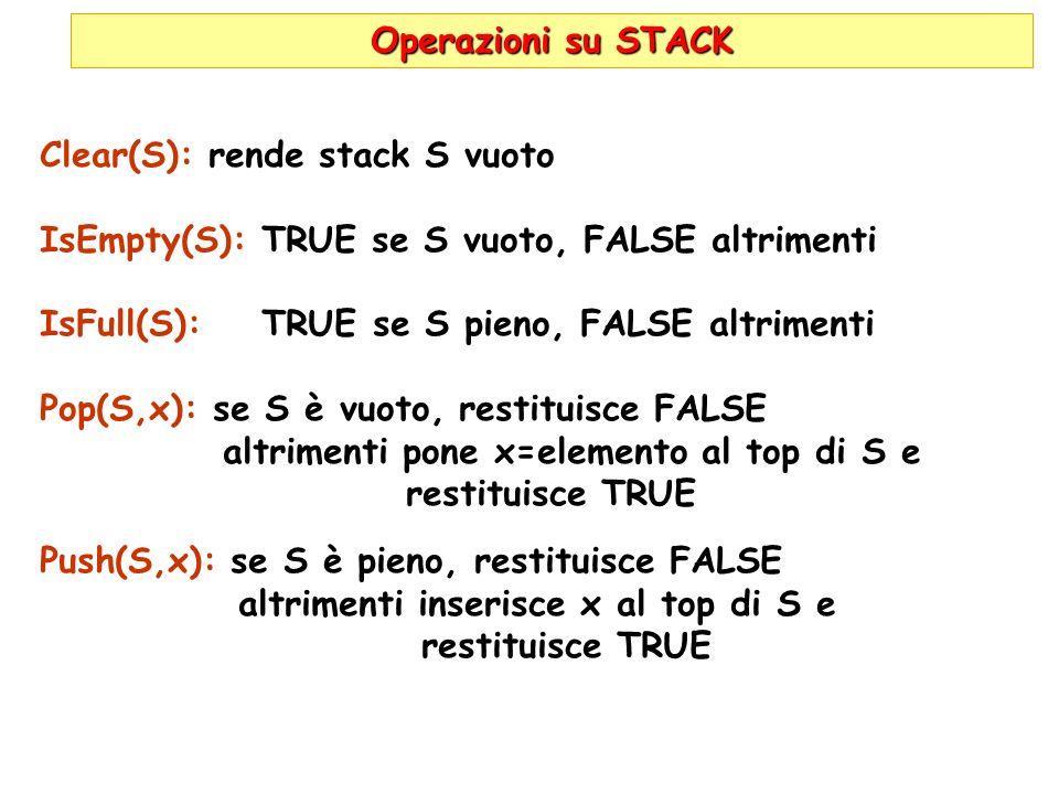 Operazioni su STACK Clear(S): rende stack S vuoto IsEmpty(S): TRUE se S vuoto, FALSE altrimenti IsFull(S): TRUE se S pieno, FALSE altrimenti Pop(S,x):