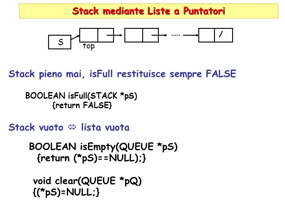 Stack mediante Liste a Puntatori Stack pieno mai, isFull restituisce sempre FALSE BOOLEAN isFull(STACK *pS) {return FALSE} Stack vuoto lista vuota BOOLEAN isEmpty(QUEUE *pS) {return (*pS)==NULL);} void clear(QUEUE *pQ) {(*pS)=NULL;} S / top