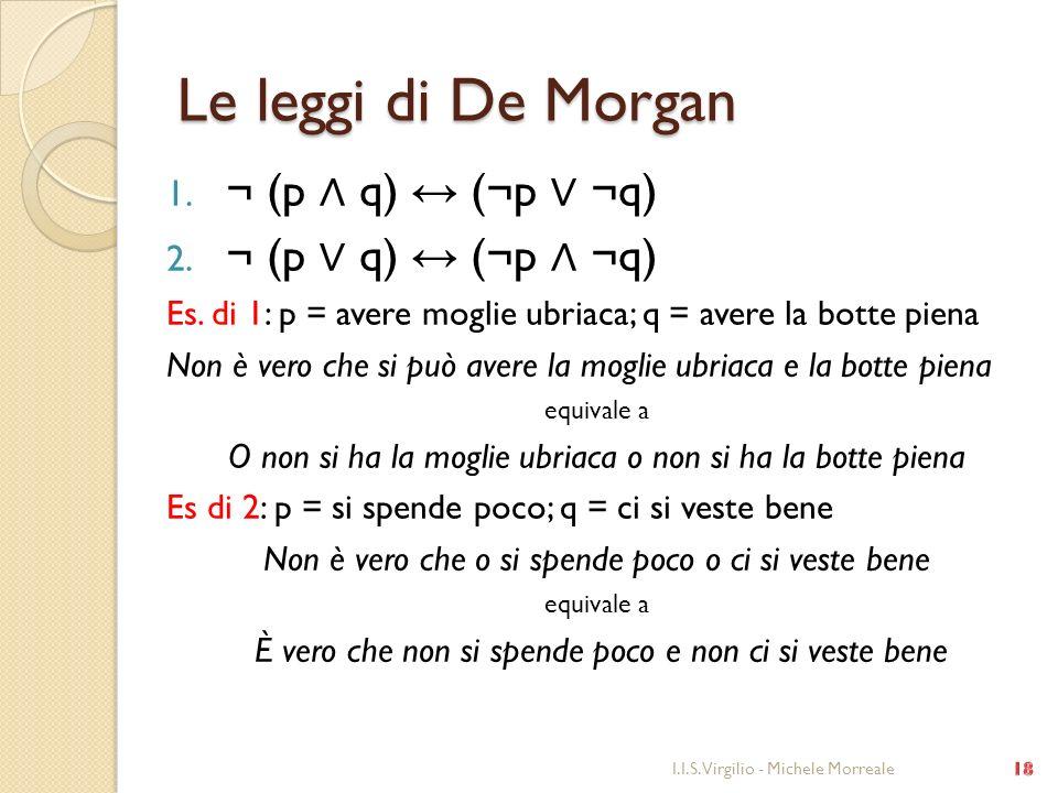 Le leggi di De Morgan 1. ¬ (p q) (¬p ¬q) 2. ¬ (p q) (¬p ¬q) Es. di 1: p = avere moglie ubriaca; q = avere la botte piena Non è vero che si può avere l