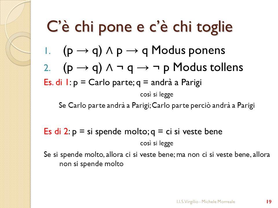 Cè chi pone e cè chi toglie 1. (p q) p q Modus ponens 2. (p q) ¬ q ¬ p Modus tollens Es. di 1: p = Carlo parte; q = andrà a Parigi così si legge Se Ca