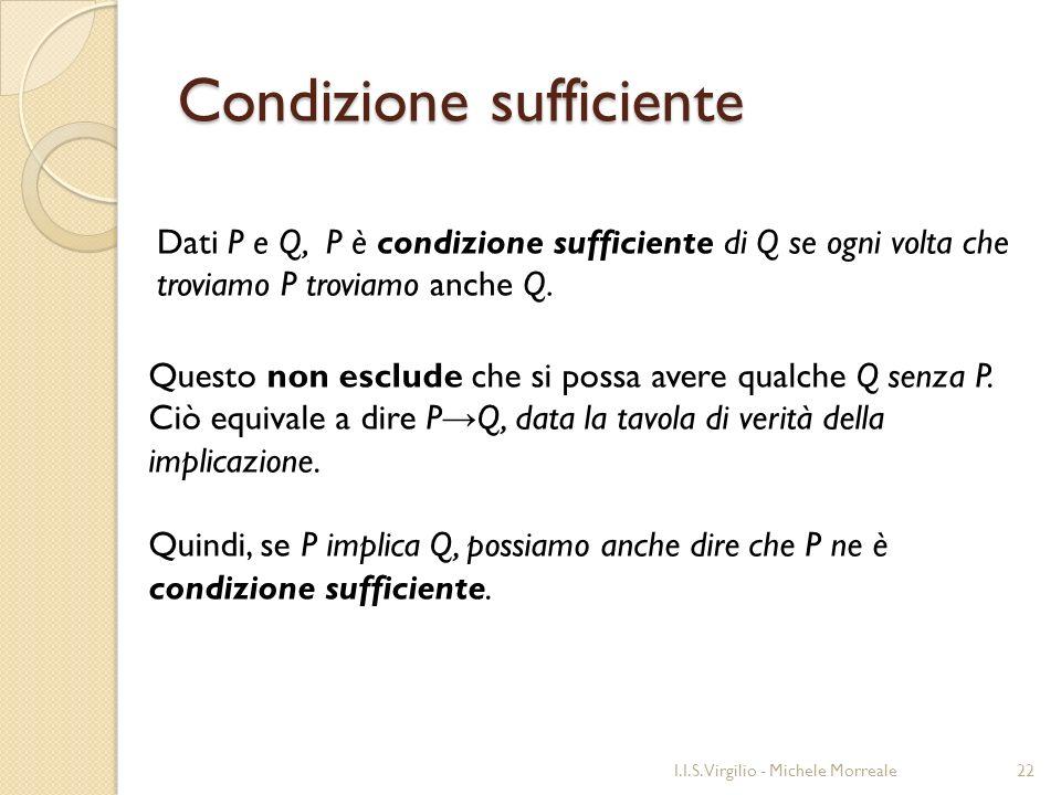 Condizione sufficiente I.I.S. Virgilio - Michele Morreale22 Dati P e Q, P è condizione sufficiente di Q se ogni volta che troviamo P troviamo anche Q.