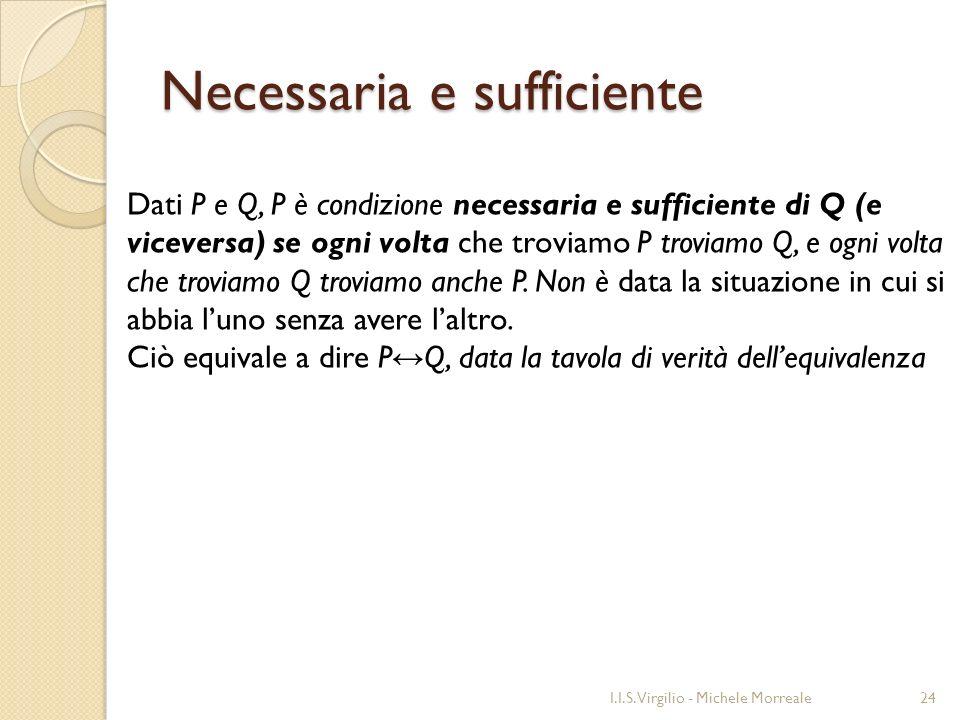 Necessaria e sufficiente I.I.S. Virgilio - Michele Morreale24 Dati P e Q, P è condizione necessaria e sufficiente di Q (e viceversa) se ogni volta che