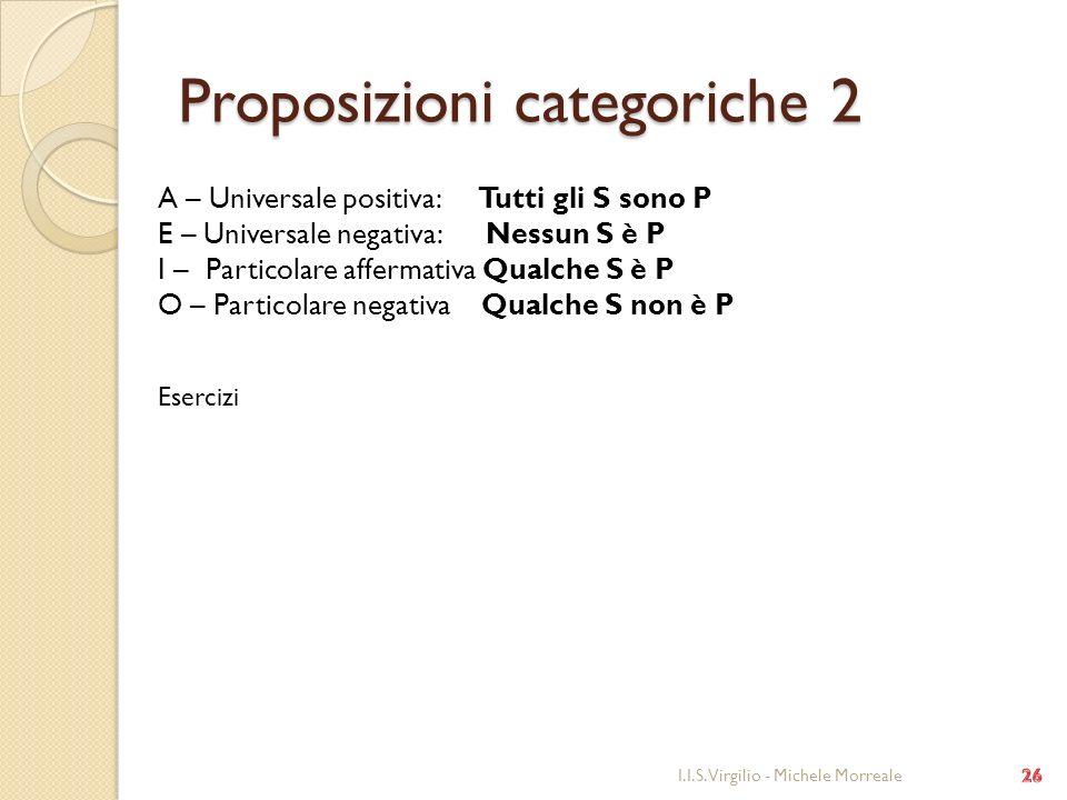 Proposizioni categoriche 2 I.I.S. Virgilio - Michele Morreale A – Universale positiva: Tutti gli S sono P E – Universale negativa: Nessun S è P I – Pa