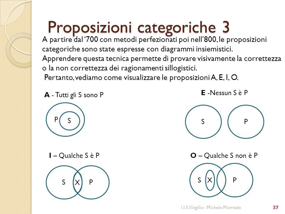 Proposizioni categoriche 3 I.I.S. Virgilio - Michele Morreale A partire dal 700 con metodi perfezionati poi nell800, le proposizioni categoriche sono