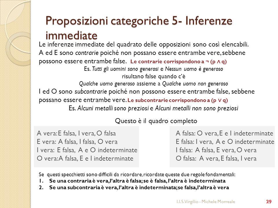 Proposizioni categoriche 5- Inferenze immediate I.I.S. Virgilio - Michele Morreale Le inferenze immediate del quadrato delle opposizioni sono così ele