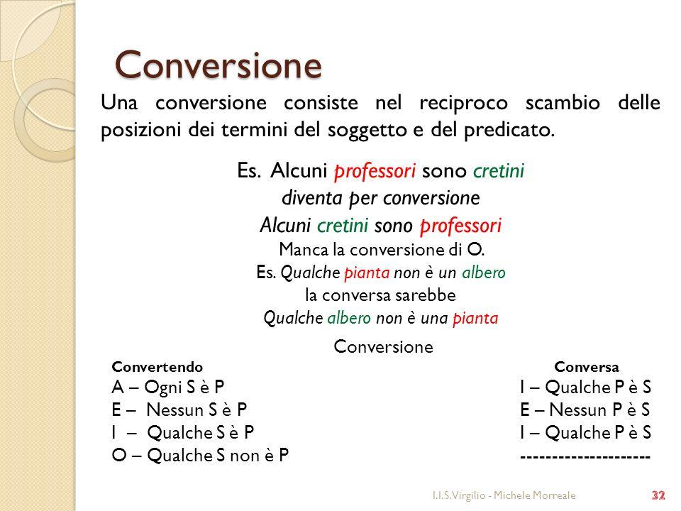 Conversione I.I.S. Virgilio - Michele Morreale Una conversione consiste nel reciproco scambio delle posizioni dei termini del soggetto e del predicato