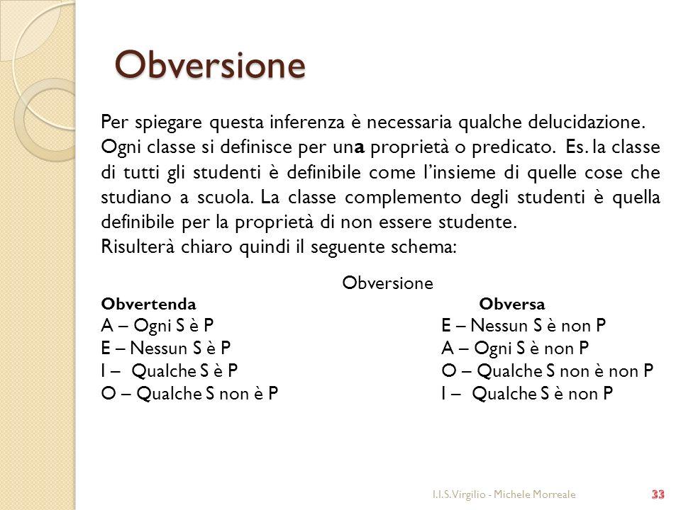Obversione I.I.S. Virgilio - Michele Morreale Per spiegare questa inferenza è necessaria qualche delucidazione. Ogni classe si definisce per una propr