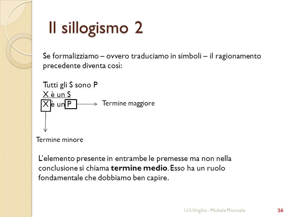 Il sillogismo 2 I.I.S. Virgilio - Michele Morreale Se formalizziamo – ovvero traduciamo in simboli – il ragionamento precedente diventa così: Tutti gl
