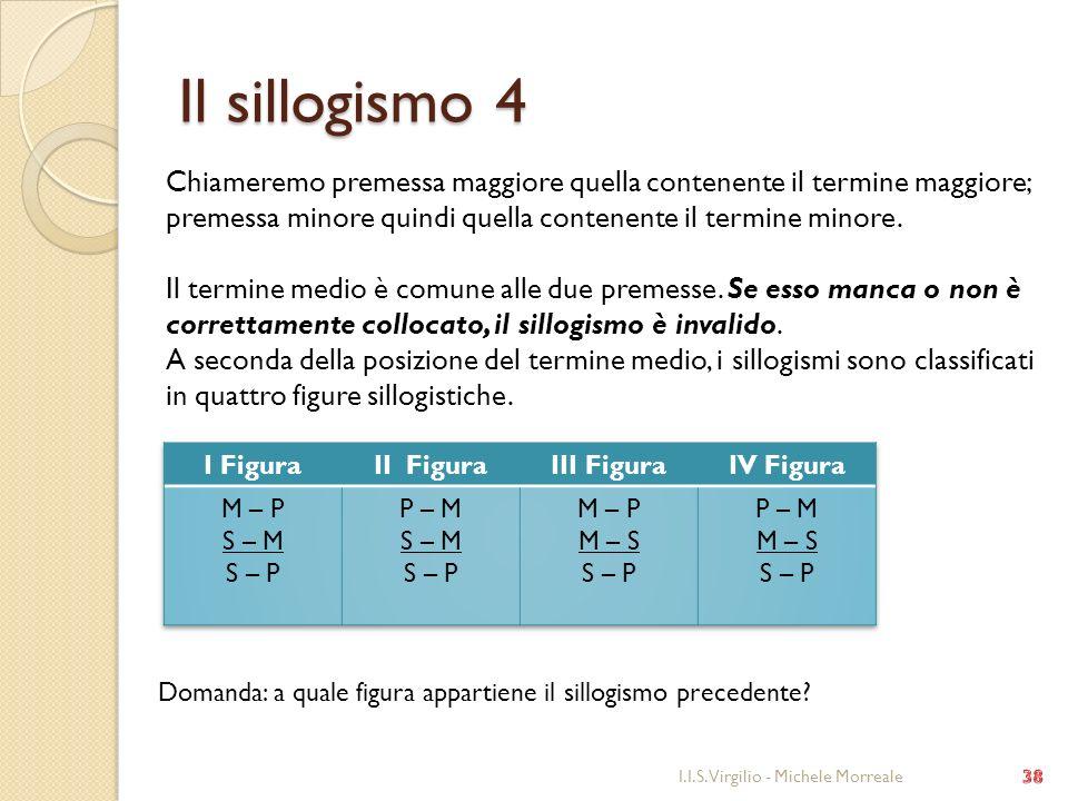 Il sillogismo 4 I.I.S. Virgilio - Michele Morreale Chiameremo premessa maggiore quella contenente il termine maggiore; premessa minore quindi quella c
