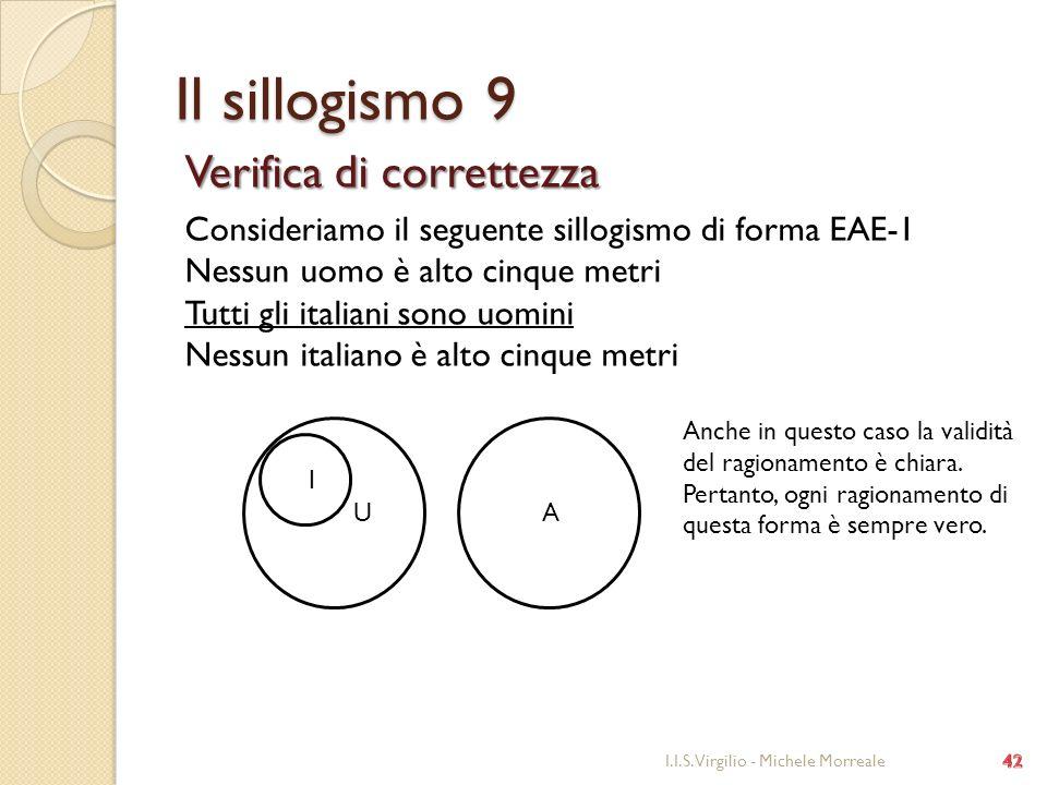 Il sillogismo 9 Verifica di correttezza Consideriamo il seguente sillogismo di forma EAE-1 Nessun uomo è alto cinque metri Tutti gli italiani sono uom
