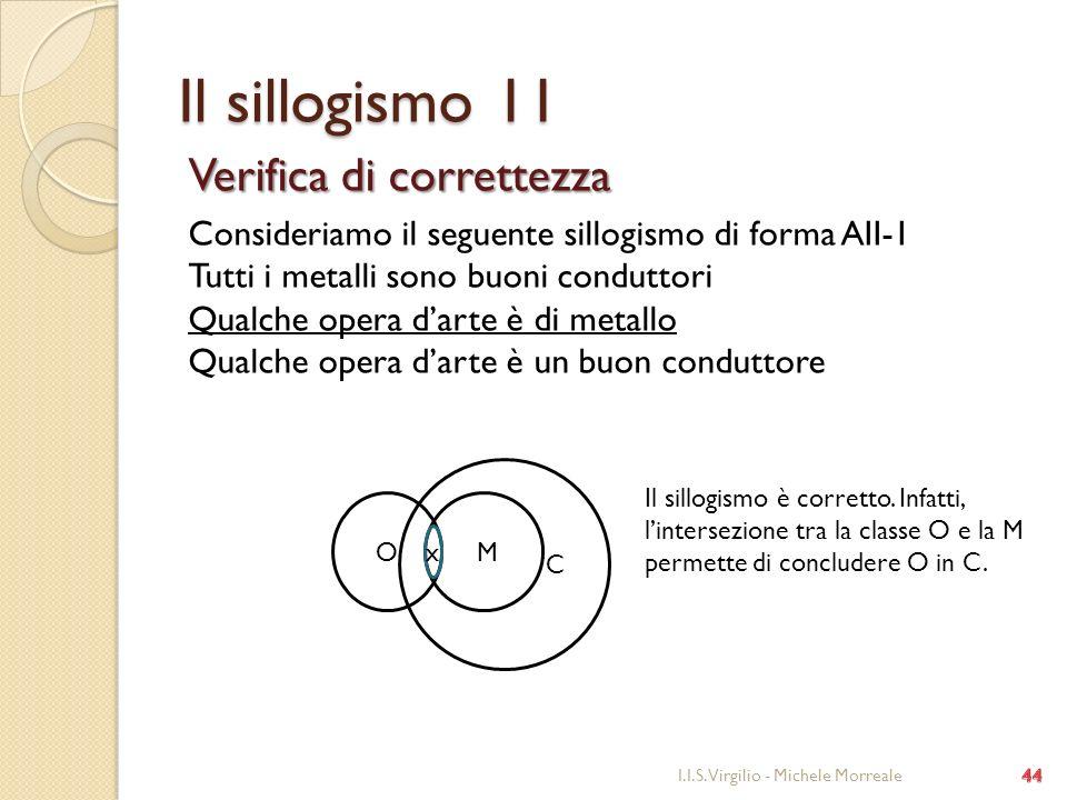Il sillogismo 11 Verifica di correttezza Consideriamo il seguente sillogismo di forma AII-1 Tutti i metalli sono buoni conduttori Qualche opera darte