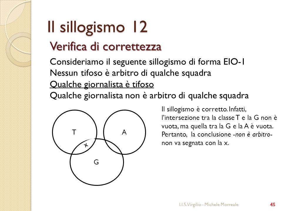 Il sillogismo 12 Verifica di correttezza Consideriamo il seguente sillogismo di forma EIO-1 Nessun tifoso è arbitro di qualche squadra Qualche giornal