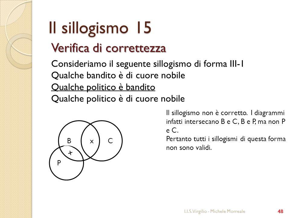 Il sillogismo 15 Verifica di correttezza Consideriamo il seguente sillogismo di forma III-1 Qualche bandito è di cuore nobile Qualche politico è bandi