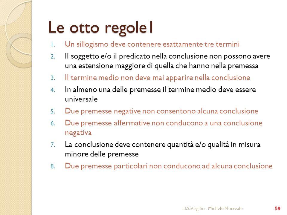 Le otto regole1 1. Un sillogismo deve contenere esattamente tre termini 2. Il soggetto e/o il predicato nella conclusione non possono avere una estens