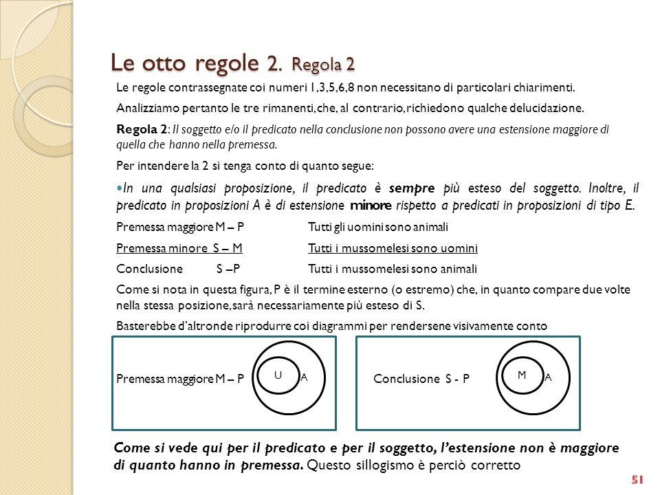 Le otto regole 2. Regola 2 Le regole contrassegnate coi numeri 1,3,5,6,8 non necessitano di particolari chiarimenti. Analizziamo pertanto le tre riman