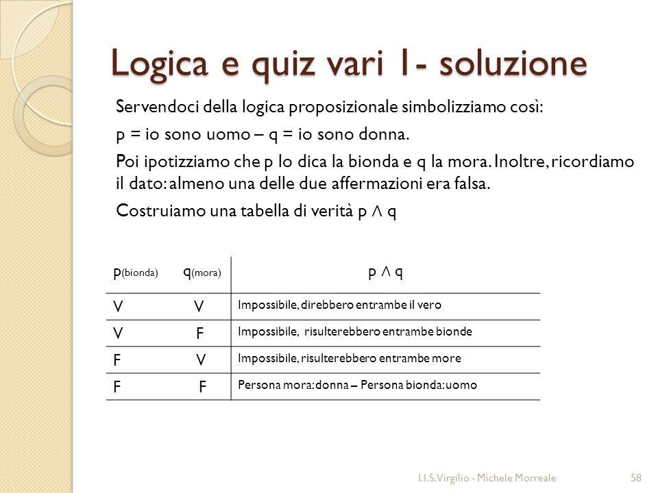 Logica e quiz vari 1- soluzione Servendoci della logica proposizionale simbolizziamo così: p = io sono uomo – q = io sono donna. Poi ipotizziamo che p