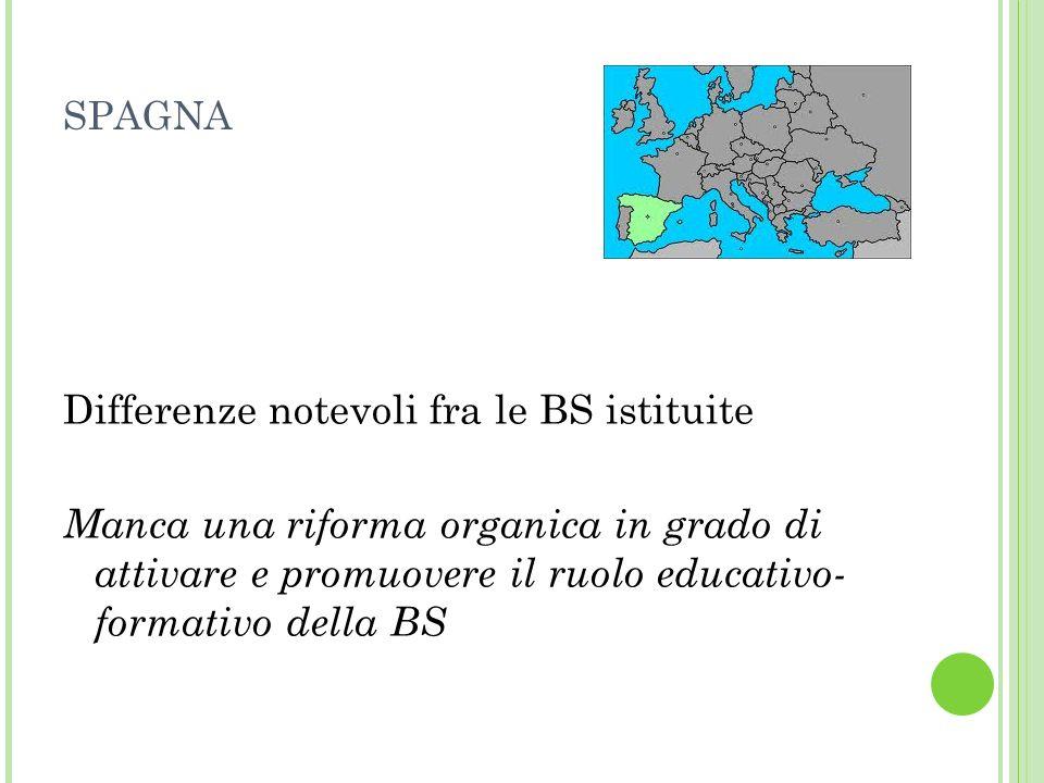 SPAGNA Differenze notevoli fra le BS istituite Manca una riforma organica in grado di attivare e promuovere il ruolo educativo- formativo della BS