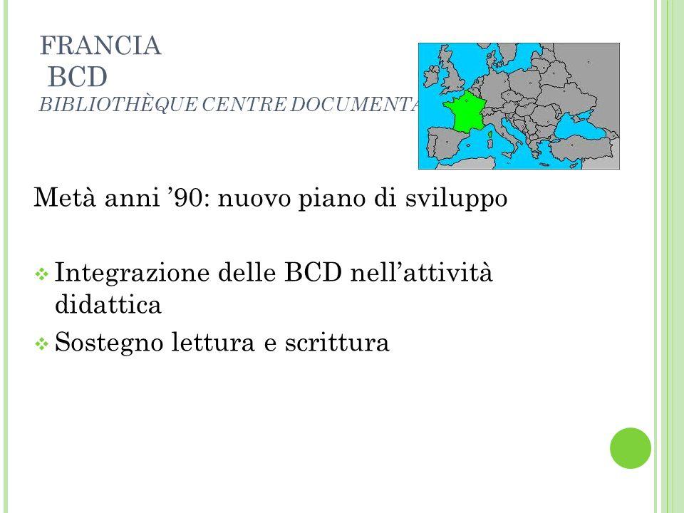 FRANCIA BCD BIBLIOTHÈQUE CENTRE DOCUMENTAIRE Metà anni 90: nuovo piano di sviluppo Integrazione delle BCD nellattività didattica Sostegno lettura e sc
