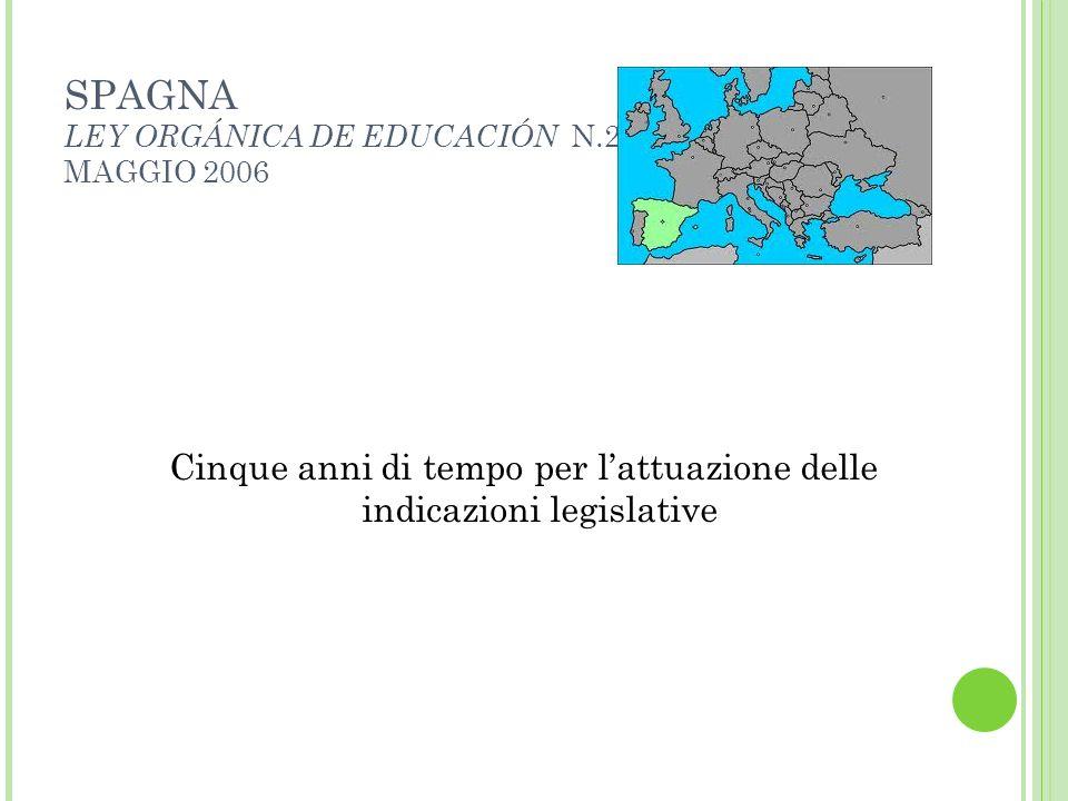 SPAGNA LEY ORGÁNICA DE EDUCACIÓN N.2 MAGGIO 2006 Cinque anni di tempo per lattuazione delle indicazioni legislative