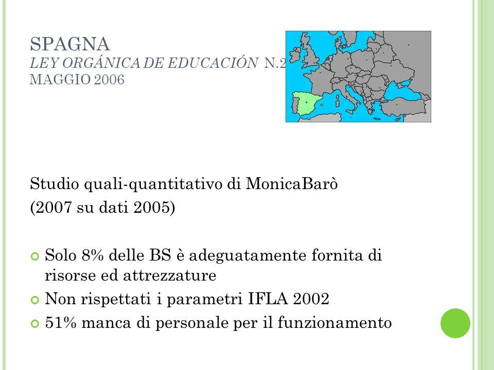 SPAGNA LEY ORGÁNICA DE EDUCACIÓN N.2 MAGGIO 2006 Studio quali-quantitativo di MonicaBarò (2007 su dati 2005) Solo 8% delle BS è adeguatamente fornita