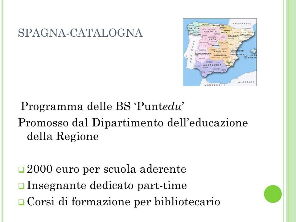 SPAGNA-CATALOGNA Programma delle BS Punt edu Promosso dal Dipartimento delleducazione della Regione 2000 euro per scuola aderente Insegnante dedicato