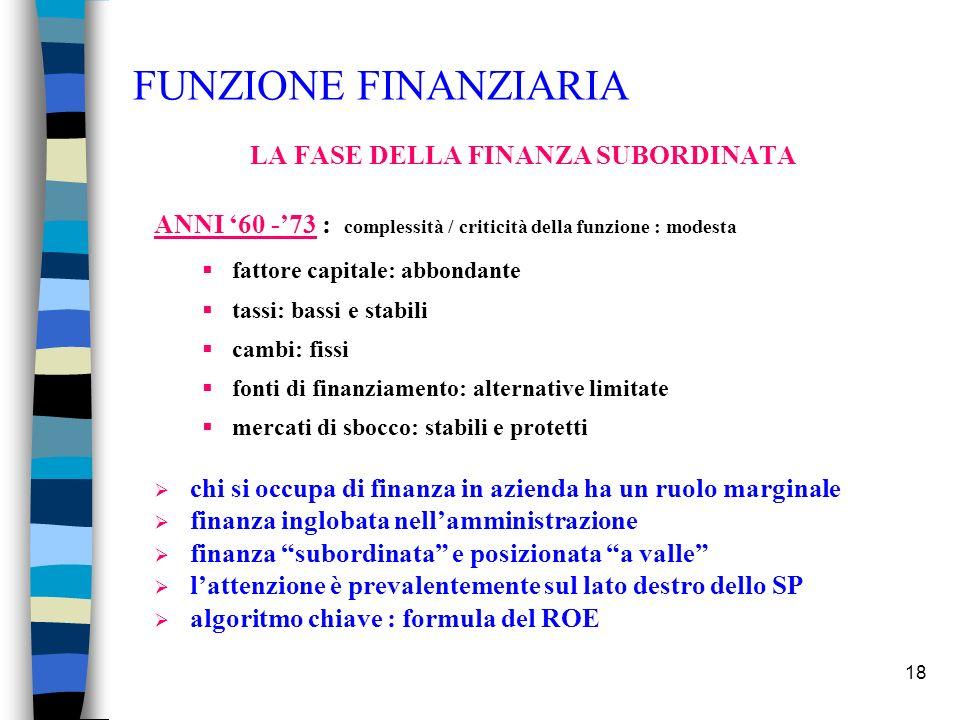 18 FUNZIONE FINANZIARIA LA FASE DELLA FINANZA SUBORDINATA ANNI 60 -73 : complessità / criticità della funzione : modesta fattore capitale: abbondante