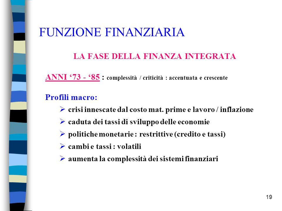 19 FUNZIONE FINANZIARIA LA FASE DELLA FINANZA INTEGRATA ANNI 73 - 85 : complessità / criticità : accentuata e crescente Profili macro: crisi innescate