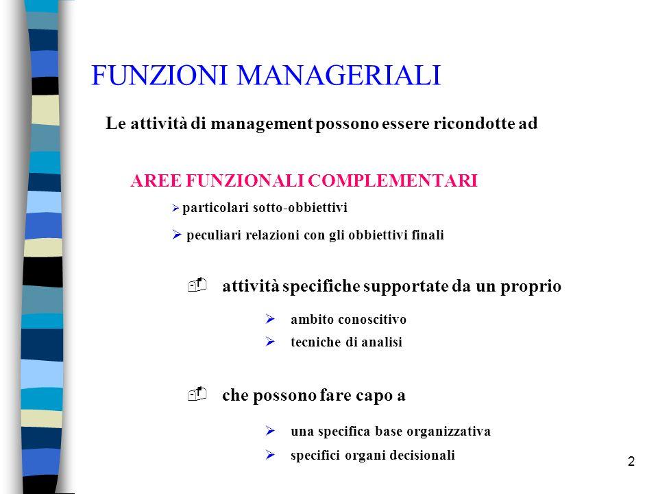 2 FUNZIONI MANAGERIALI Le attività di management possono essere ricondotte ad AREE FUNZIONALI COMPLEMENTARI particolari sotto-obbiettivi peculiari rel