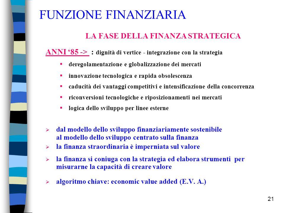 21 FUNZIONE FINANZIARIA LA FASE DELLA FINANZA STRATEGICA ANNI 85 -> : dignità di vertice - integrazione con la strategia deregolamentazione e globaliz