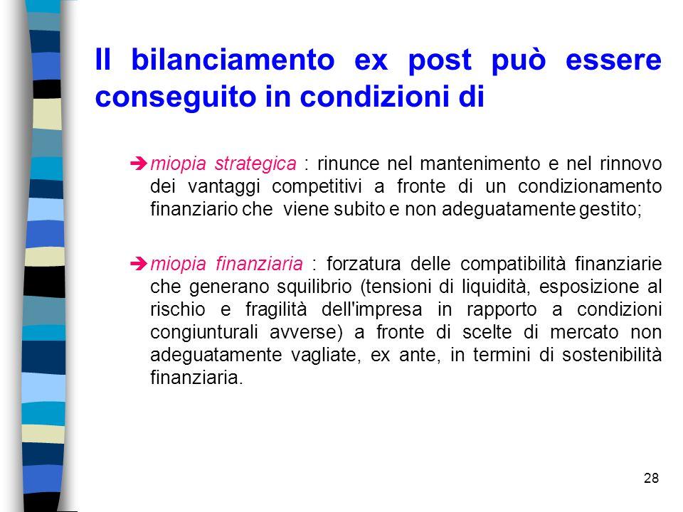 28 Il bilanciamento ex post può essere conseguito in condizioni di èmiopia strategica : rinunce nel mantenimento e nel rinnovo dei vantaggi competitiv