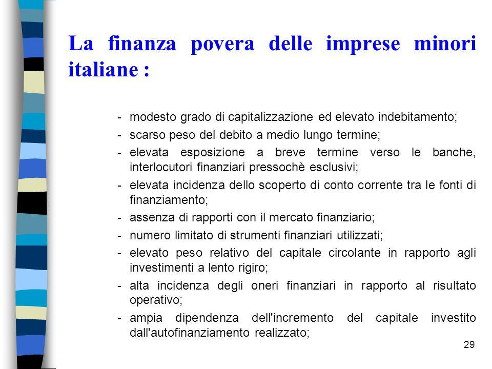 29 La finanza povera delle imprese minori italiane : -modesto grado di capitalizzazione ed elevato indebitamento; -scarso peso del debito a medio lung