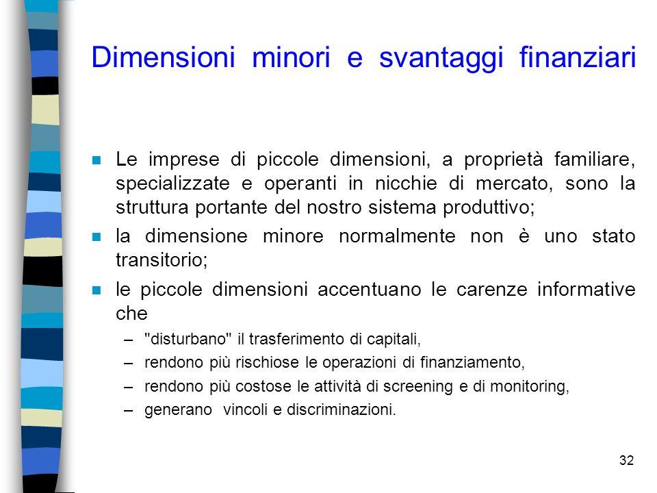 32 Dimensioni minori e svantaggi finanziari n Le imprese di piccole dimensioni, a proprietà familiare, specializzate e operanti in nicchie di mercato,