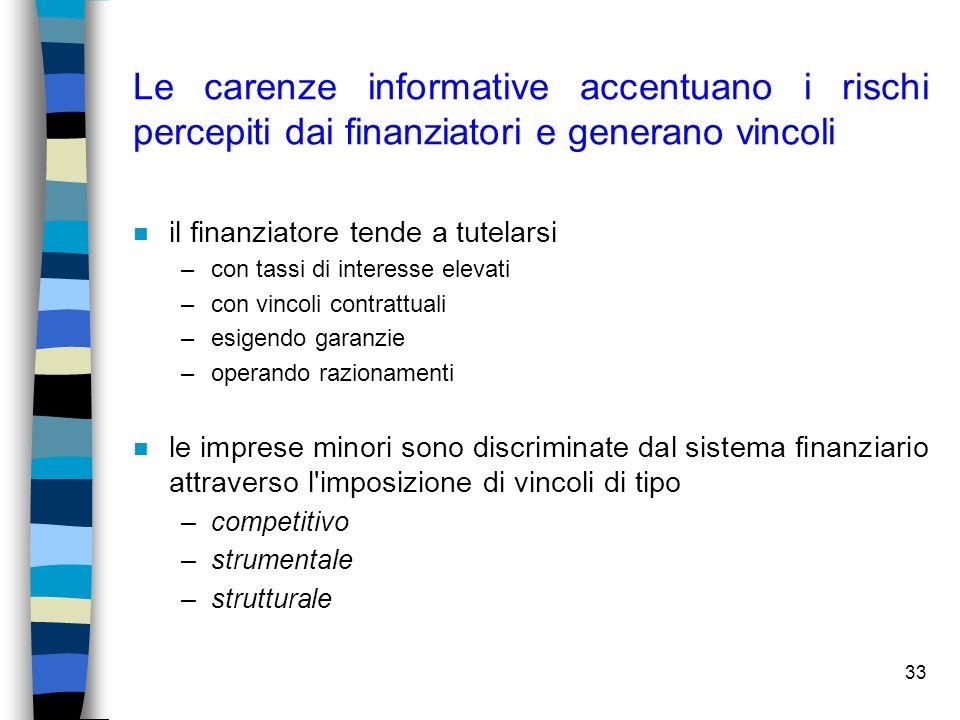 33 Le carenze informative accentuano i rischi percepiti dai finanziatori e generano vincoli n il finanziatore tende a tutelarsi –con tassi di interess