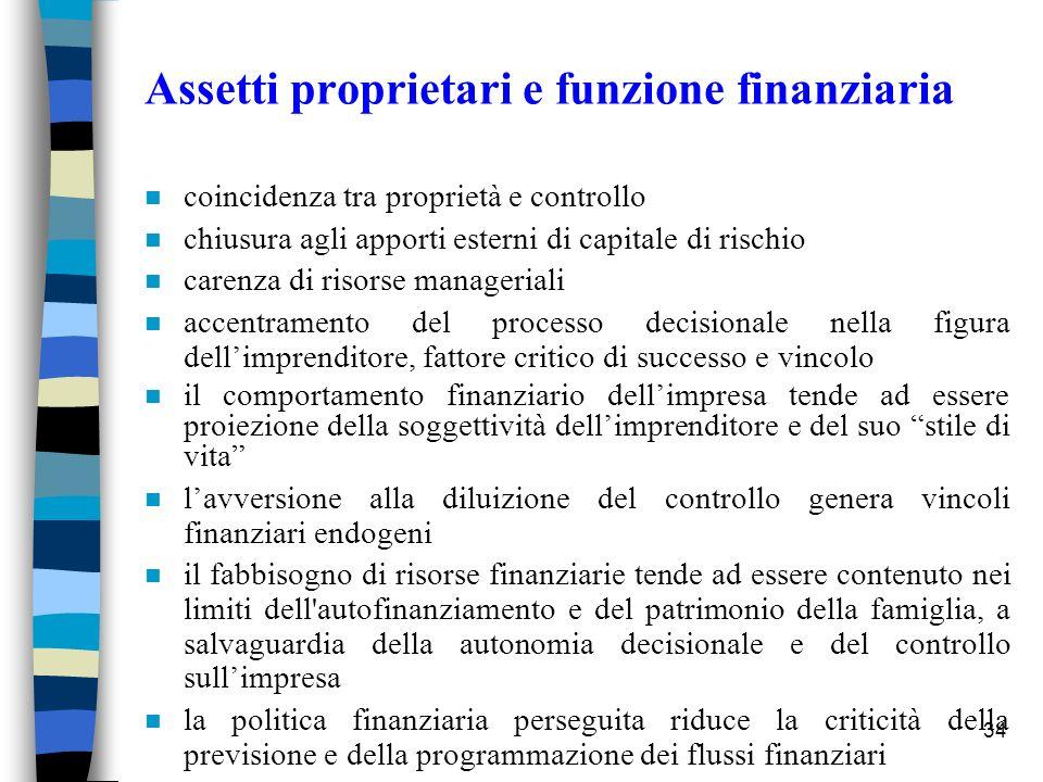 34 Assetti proprietari e funzione finanziaria n coincidenza tra proprietà e controllo n chiusura agli apporti esterni di capitale di rischio n carenza