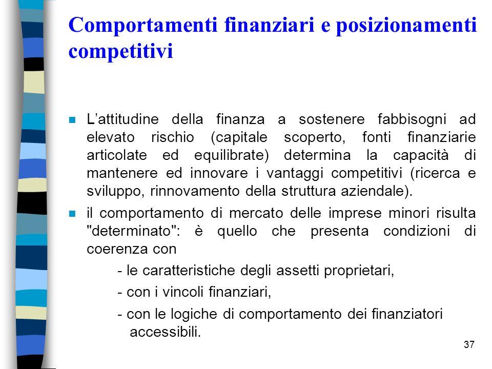 37 Comportamenti finanziari e posizionamenti competitivi n Lattitudine della finanza a sostenere fabbisogni ad elevato rischio (capitale scoperto, fon