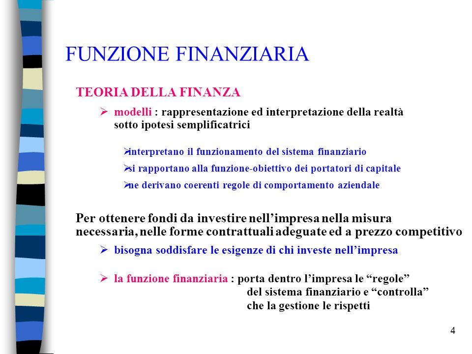 FUNZIONE FINANZIARIA TEORIA DELLA FINANZA : si occupa dei mercati e della gestione di impresa il manager finanziario è un intermediario tra il sistema finanziario e gli investimenti di impresa MANAGER FINANZIARIO CAPITALE INVESTITO NELLIMPRESA AZIONISTI E FINANZIATORI Il rendimento dipende dal posizionamento nei mercati Il valore dei loro diritti dipende dalla capacità dellimpresa di sostenere vantaggi competitivi e di assicurare rendimenti maggiori del costo del capitale alternative Quanto investire .