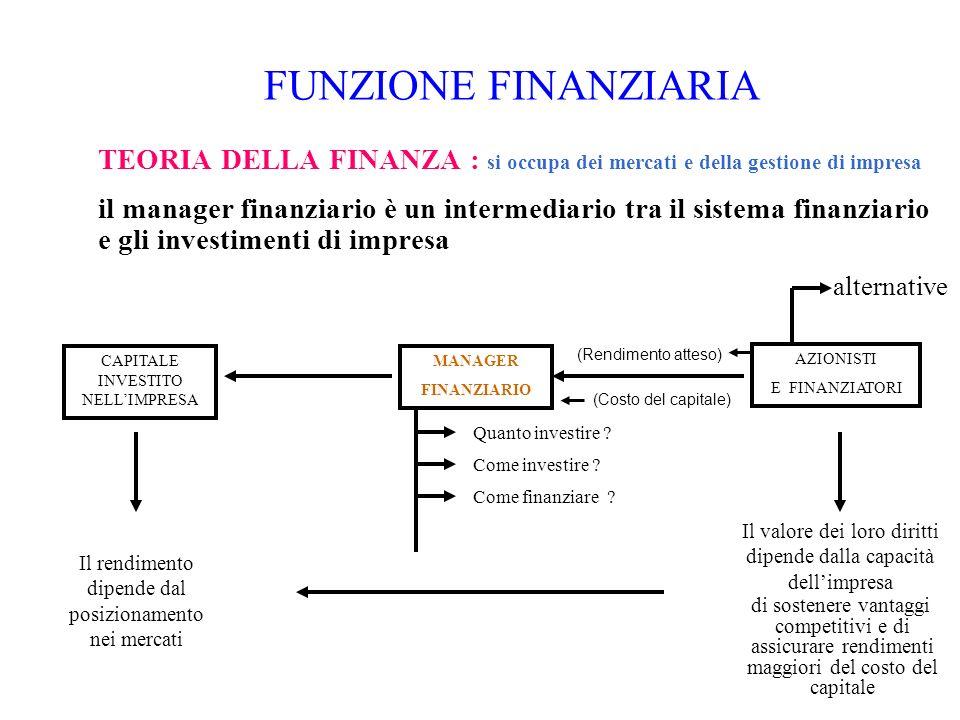 FUNZIONE FINANZIARIA TEORIA DELLA FINANZA : si occupa dei mercati e della gestione di impresa il manager finanziario è un intermediario tra il sistema