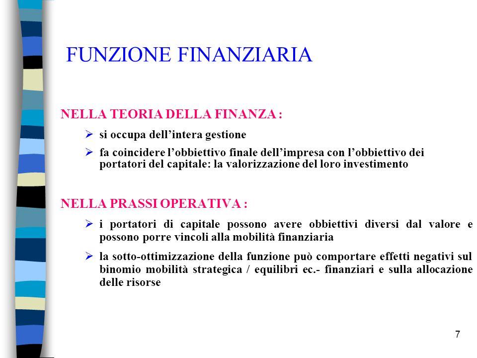 7 FUNZIONE FINANZIARIA NELLA TEORIA DELLA FINANZA : si occupa dellintera gestione fa coincidere lobbiettivo finale dellimpresa con lobbiettivo dei por