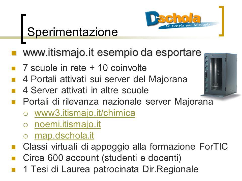 Sperimentazione www.itismajo.it esempio da esportare www.itismajo.it esempio da esportare 7 scuole in rete + 10 coinvolte 4 Portali attivati sui server del Majorana 4 Server attivati in altre scuole Portali di rilevanza nazionale server Majorana www3.itismajo.it/chimica noemi.itismajo.it map.dschola.it Classi virtuali di appoggio alla formazione ForTIC Circa 600 account (studenti e docenti) 1 Tesi di Laurea patrocinata Dir.Regionale