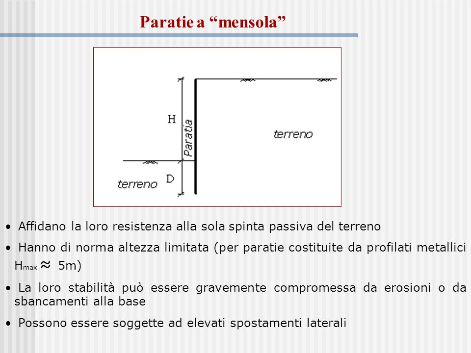 Paratie a mensola Affidano la loro resistenza alla sola spinta passiva del terreno Hanno di norma altezza limitata (per paratie costituite da profilat