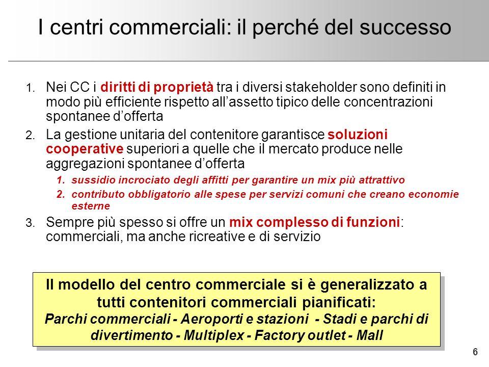 Fare clic per modificare lo stile del titolo dello schema I centri commerciali: il perché del successo 1.
