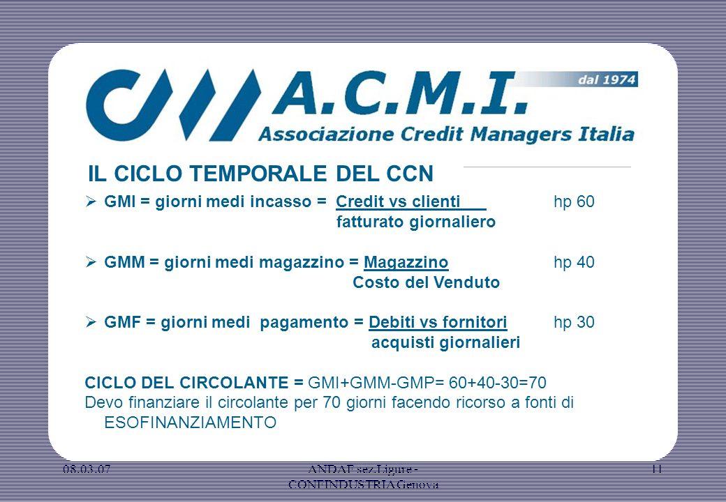 08.03.07ANDAF sez.Ligure - CONFINDUSTRIA Genova 11 GMI = giorni medi incasso = Credit vs clientihp 60 fatturato giornaliero GMM = giorni medi magazzin