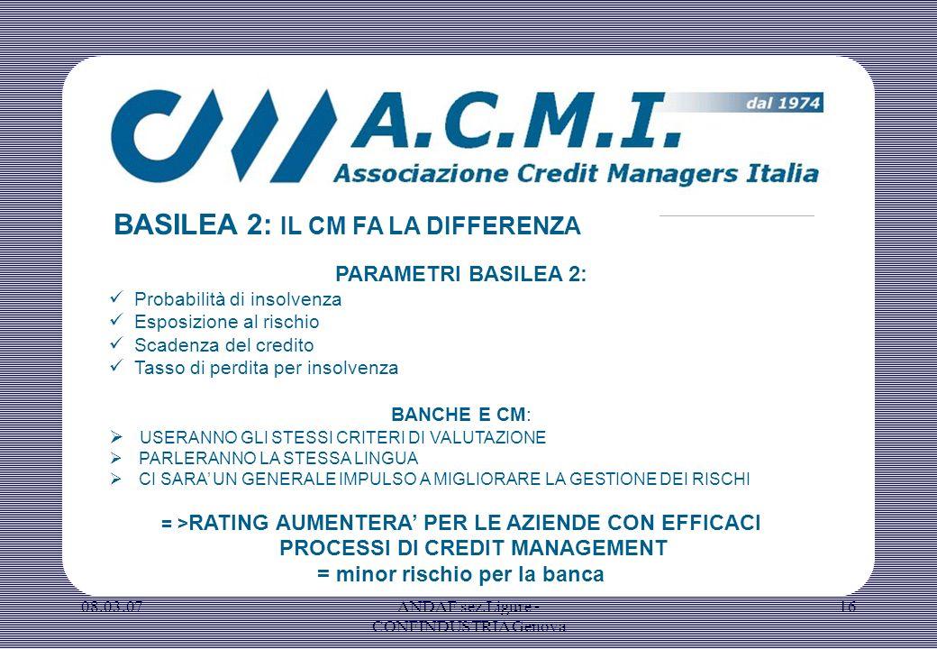 08.03.07ANDAF sez.Ligure - CONFINDUSTRIA Genova 16 PARAMETRI BASILEA 2: Probabilità di insolvenza Esposizione al rischio Scadenza del credito Tasso di