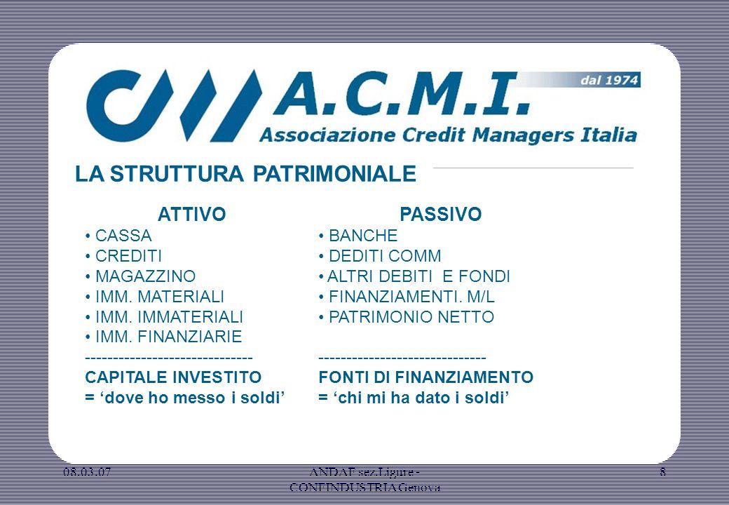 08.03.07ANDAF sez.Ligure - CONFINDUSTRIA Genova 8 LA STRUTTURA PATRIMONIALE ATTIVO CASSA CREDITI MAGAZZINO IMM. MATERIALI IMM. IMMATERIALI IMM. FINANZ