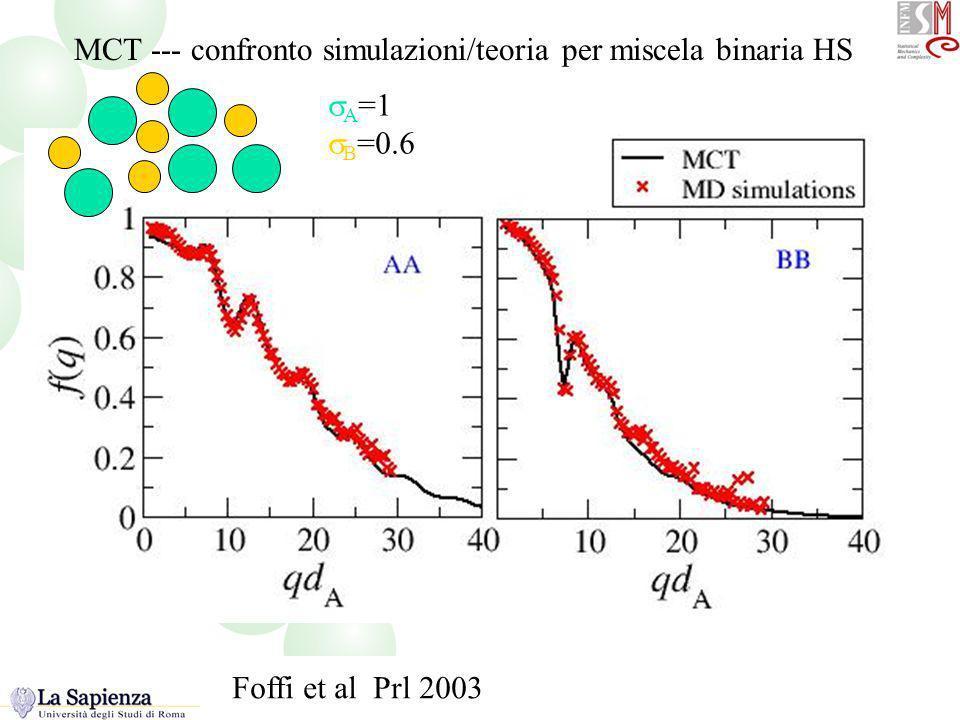 MCT --- confronto simulazioni/teoria per miscela binaria HS Foffi et al Prl 2003 A =1 B =0.6 Giuseppe e Thomas