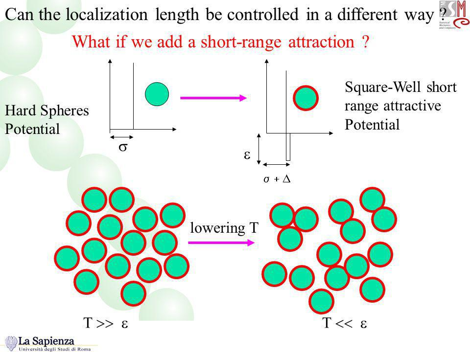 What if …. Hard Spheres Potential Square-Well short range attractive Potential Can the localization length be controlled in a different way ? What if
