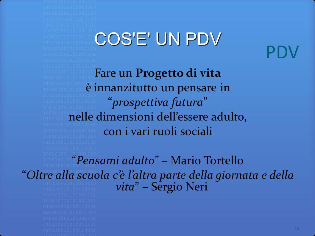 PDV Fare un Progetto di vita è innanzitutto un pensare in prospettiva futura nelle dimensioni dellessere adulto, con i vari ruoli sociali Pensami adul